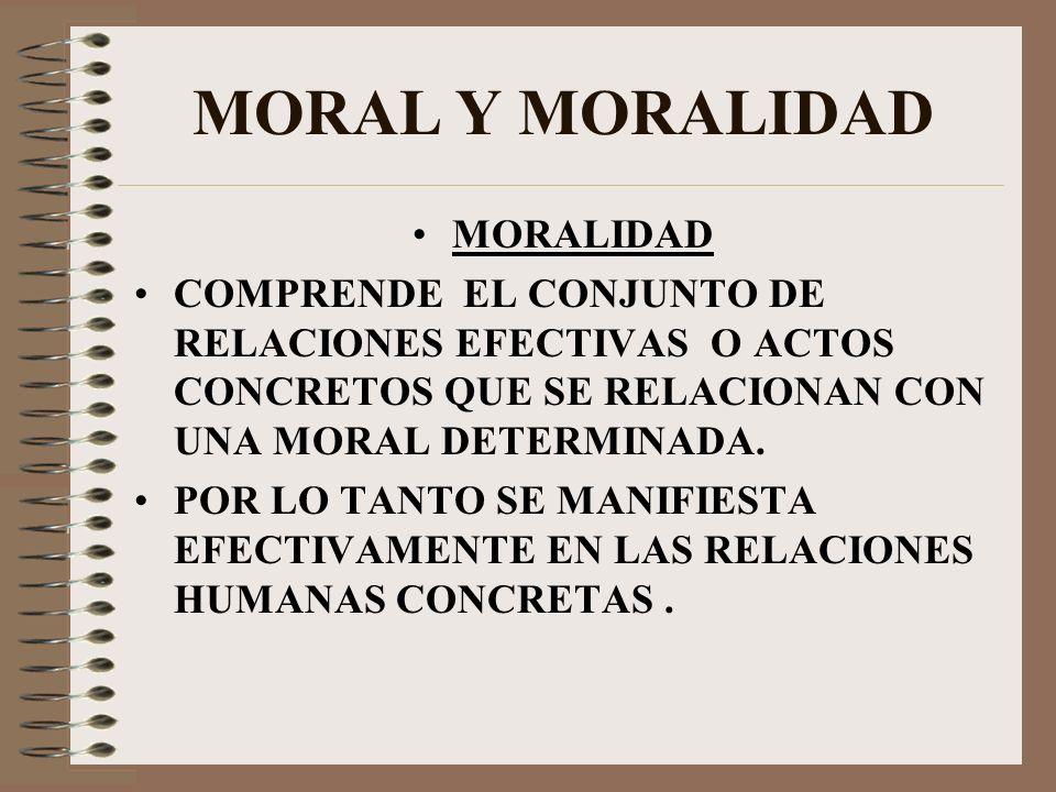MORAL Y MORALIDAD MORALIDAD