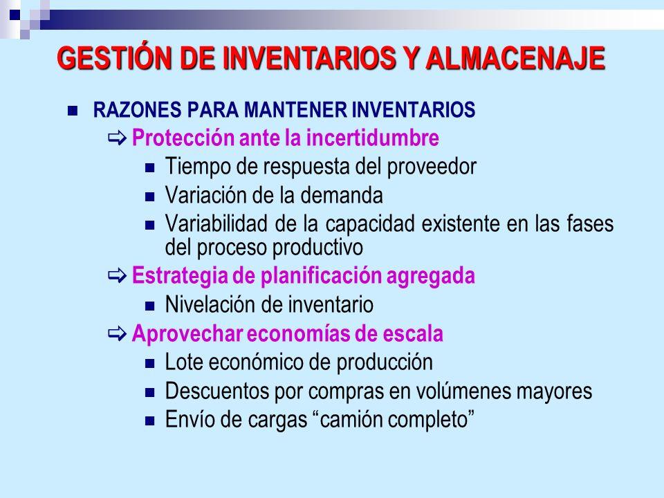 GESTIÓN DE INVENTARIOS Y ALMACENAJE