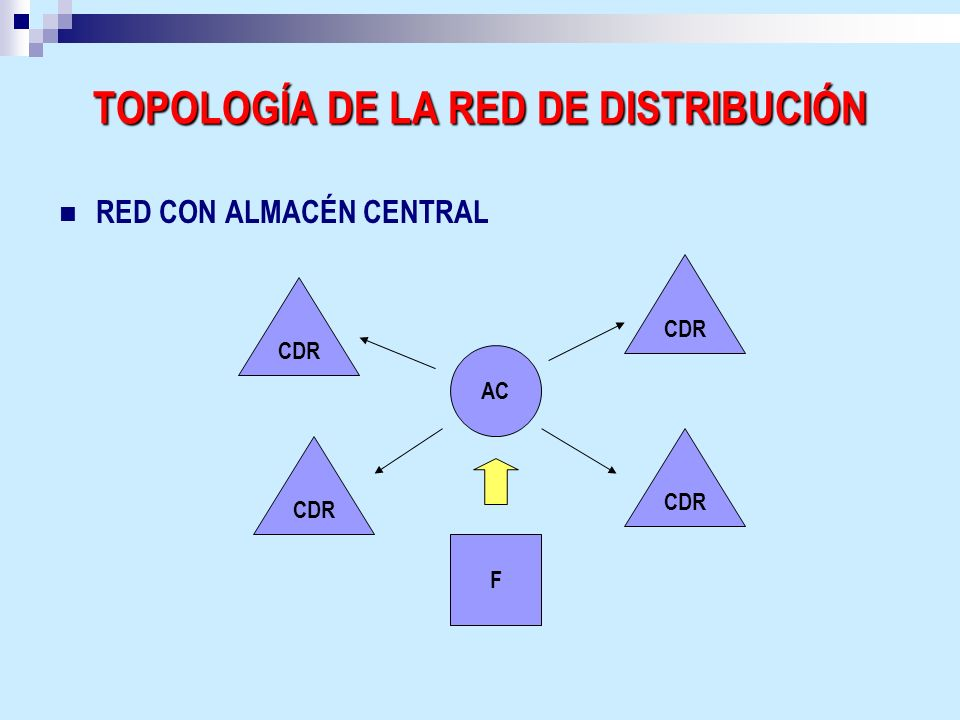 TOPOLOGÍA DE LA RED DE DISTRIBUCIÓN