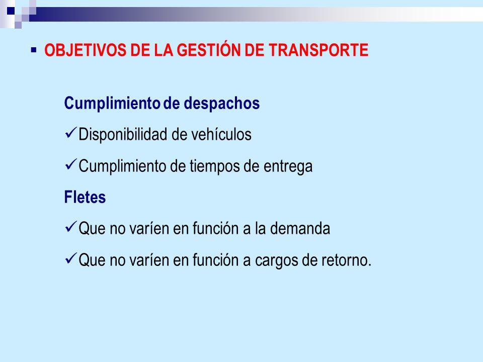 OBJETIVOS DE LA GESTIÓN DE TRANSPORTE
