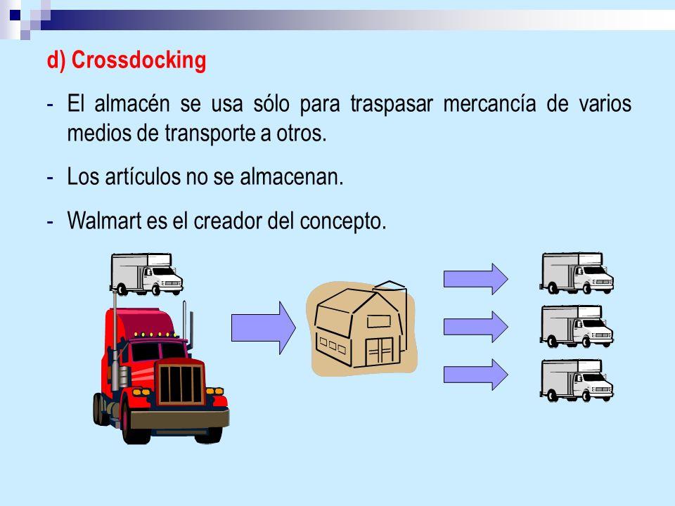 d) CrossdockingEl almacén se usa sólo para traspasar mercancía de varios medios de transporte a otros.