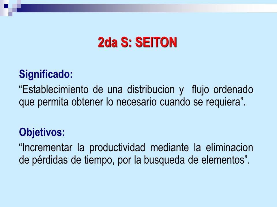 2da S: SEITON Significado:
