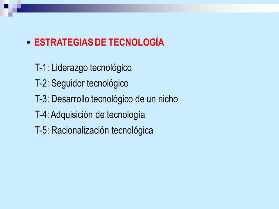 ESTRATEGIAS DE TECNOLOGÍA