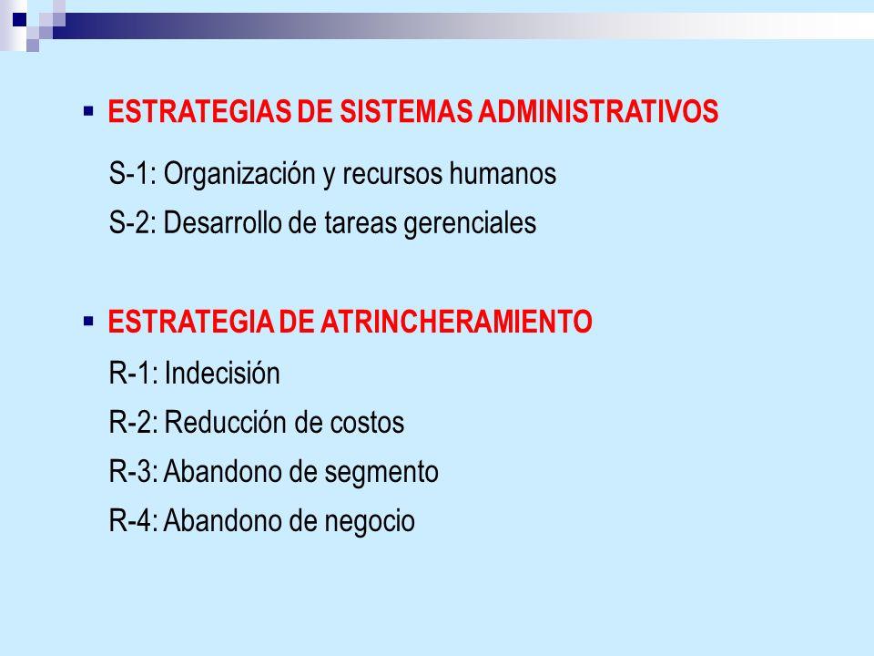 ESTRATEGIAS DE SISTEMAS ADMINISTRATIVOS