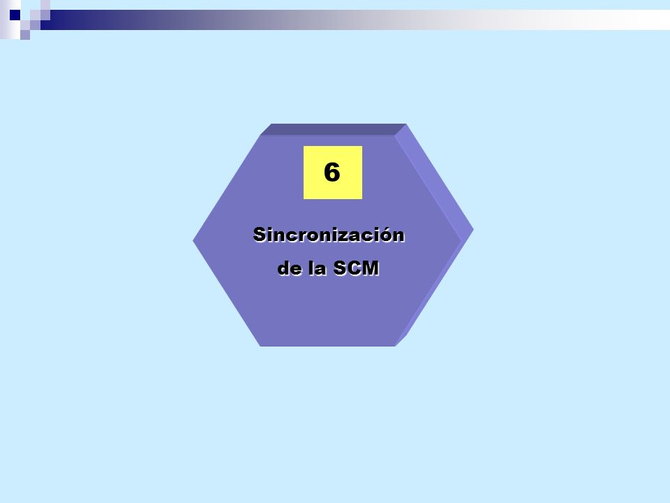 6 Sincronización de la SCM