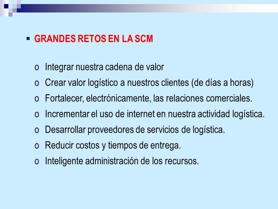 GRANDES RETOS EN LA SCM Integrar nuestra cadena de valor. Crear valor logístico a nuestros clientes (de días a horas)