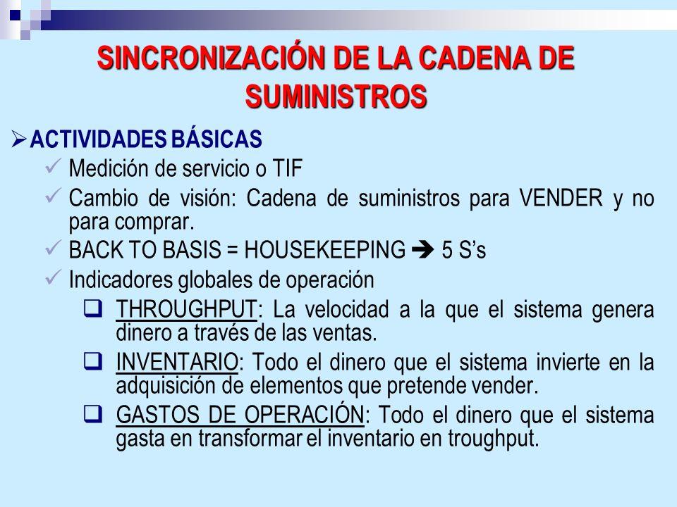 SINCRONIZACIÓN DE LA CADENA DE SUMINISTROS