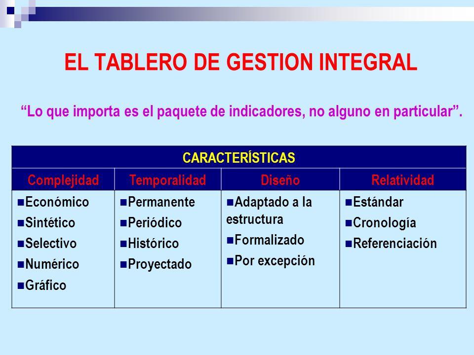 EL TABLERO DE GESTION INTEGRAL