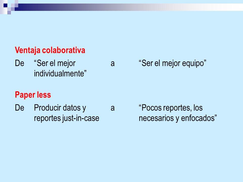 Ventaja colaborativaDe. Ser el mejor individualmente a. Ser el mejor equipo Paper less. Producir datos y reportes just-in-case.