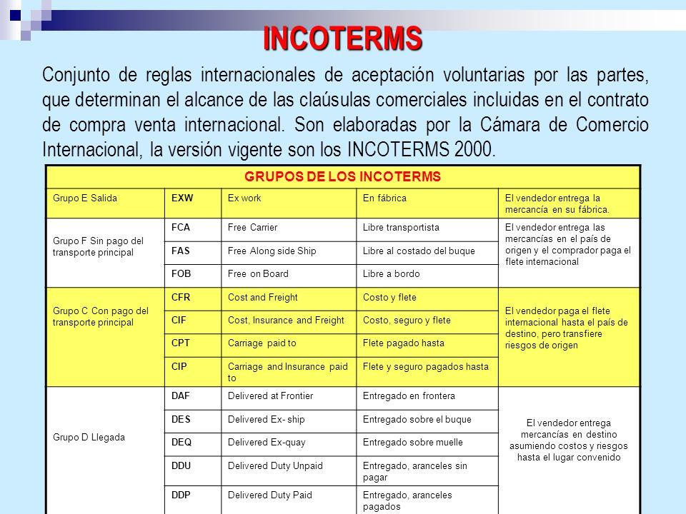 GRUPOS DE LOS INCOTERMS