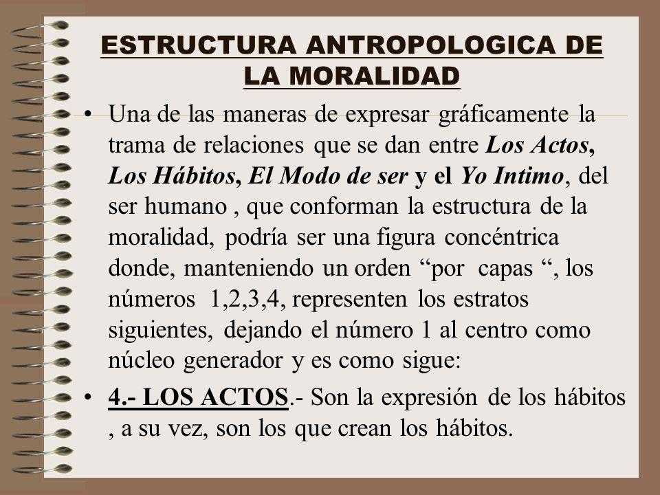 ESTRUCTURA ANTROPOLOGICA DE LA MORALIDAD
