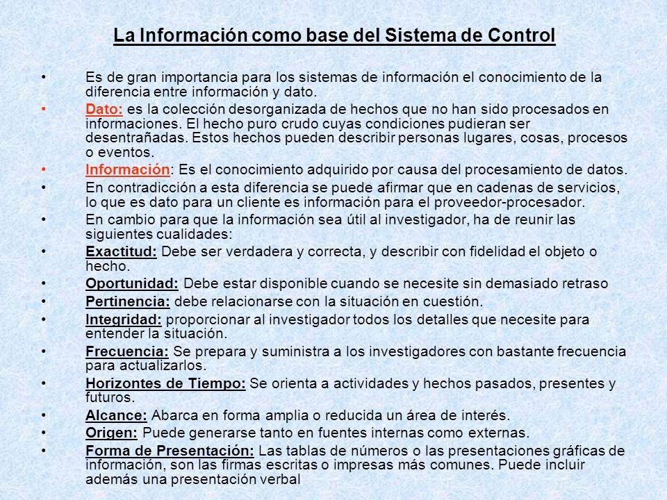 La Información como base del Sistema de Control