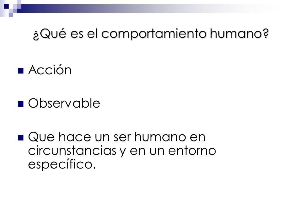 ¿Qué es el comportamiento humano