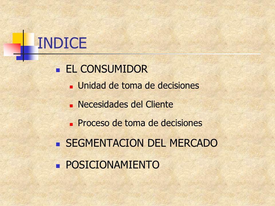 INDICE EL CONSUMIDOR SEGMENTACION DEL MERCADO POSICIONAMIENTO