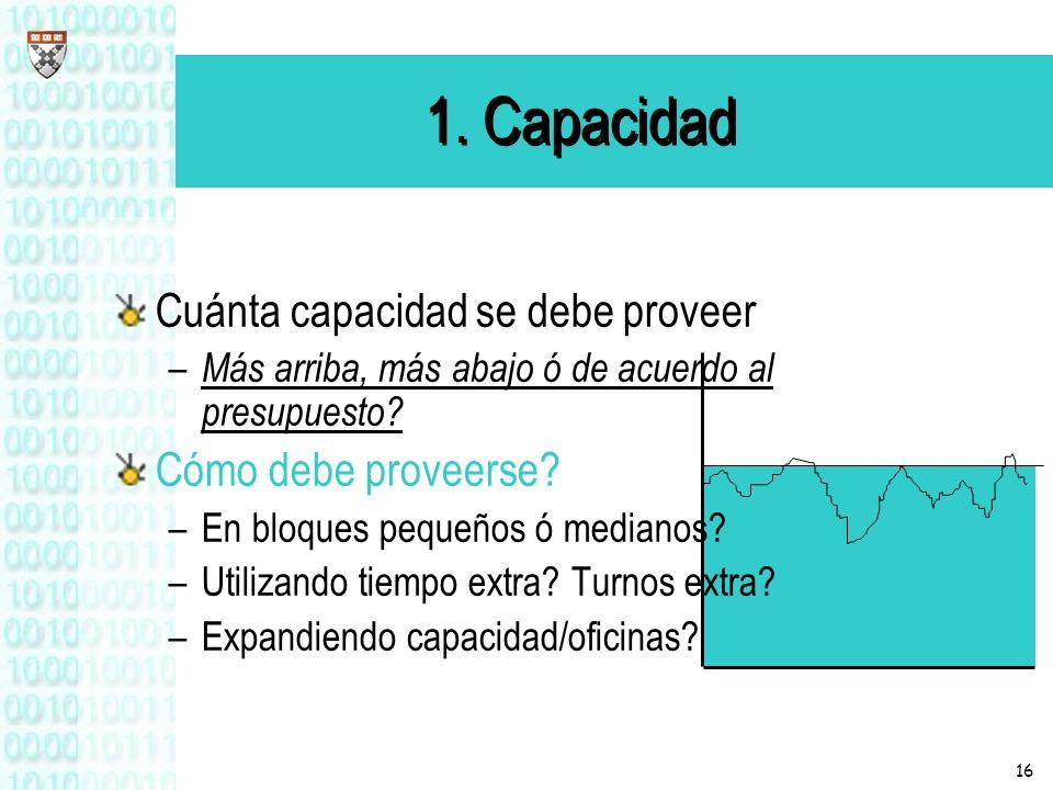 1. Capacidad Cuánta capacidad se debe proveer Cómo debe proveerse