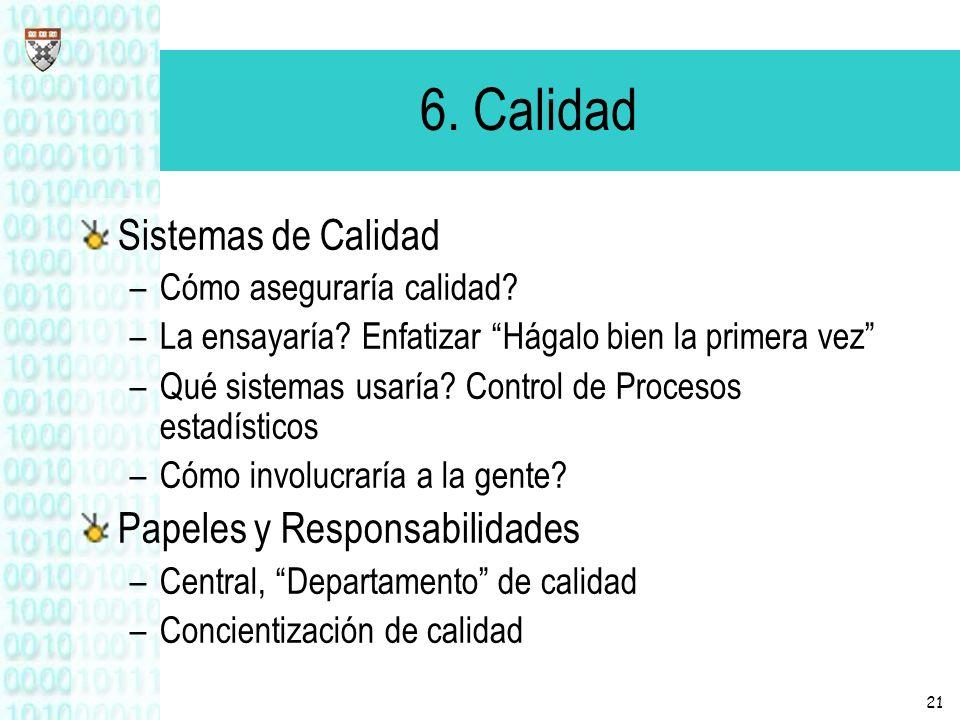 6. Calidad Sistemas de Calidad Papeles y Responsabilidades