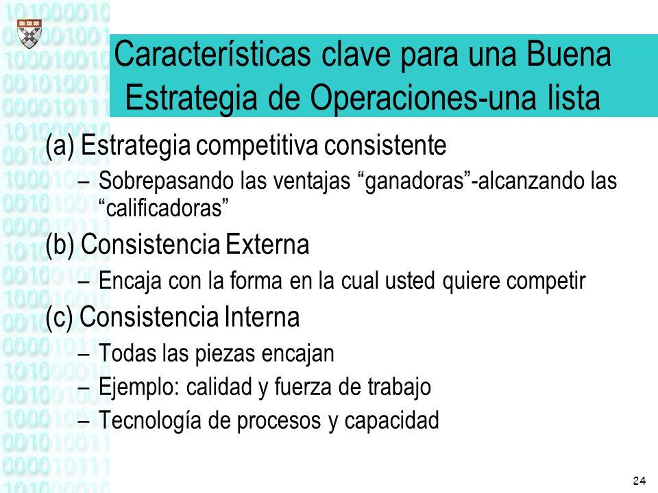 Características clave para una Buena Estrategia de Operaciones-una lista