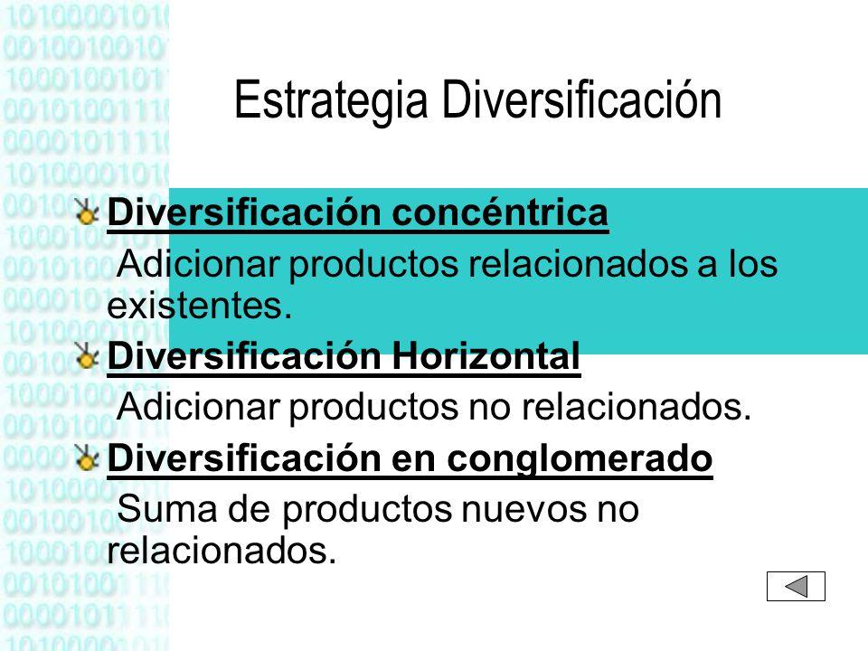 Estrategia Diversificación
