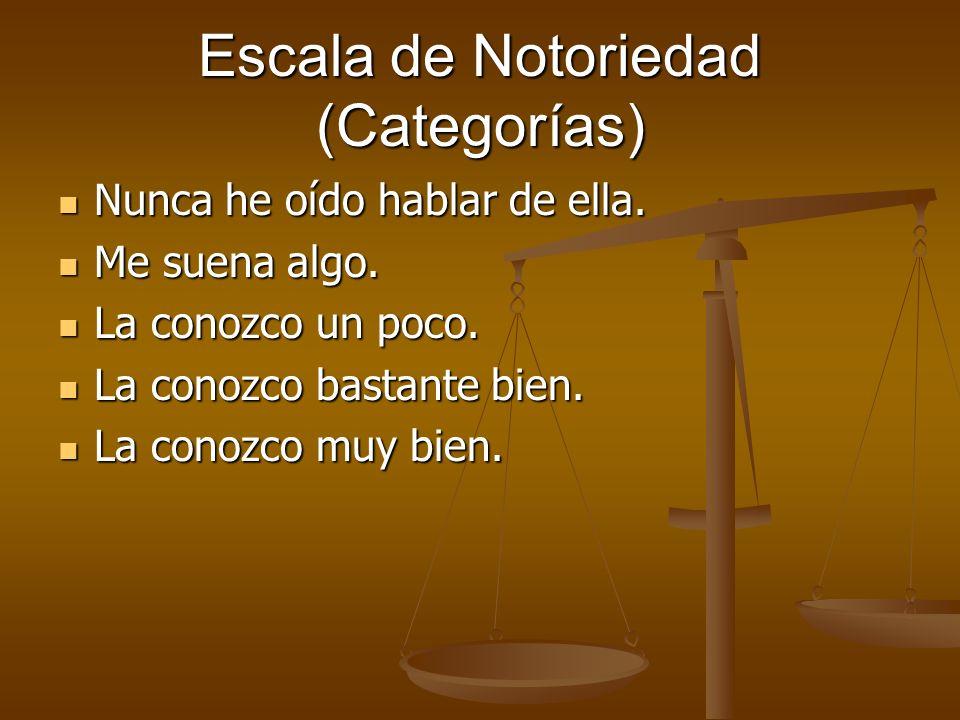 Escala de Notoriedad (Categorías)