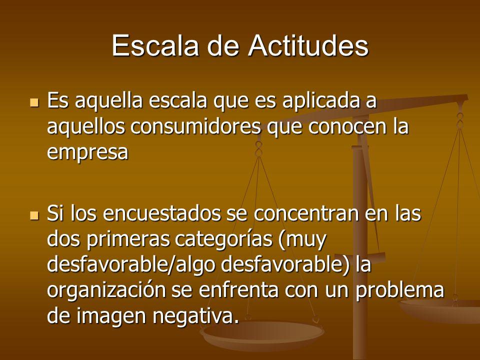 Escala de Actitudes Es aquella escala que es aplicada a aquellos consumidores que conocen la empresa.