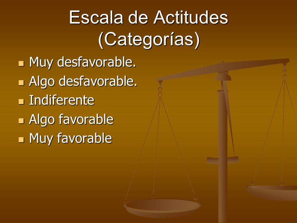 Escala de Actitudes (Categorías)