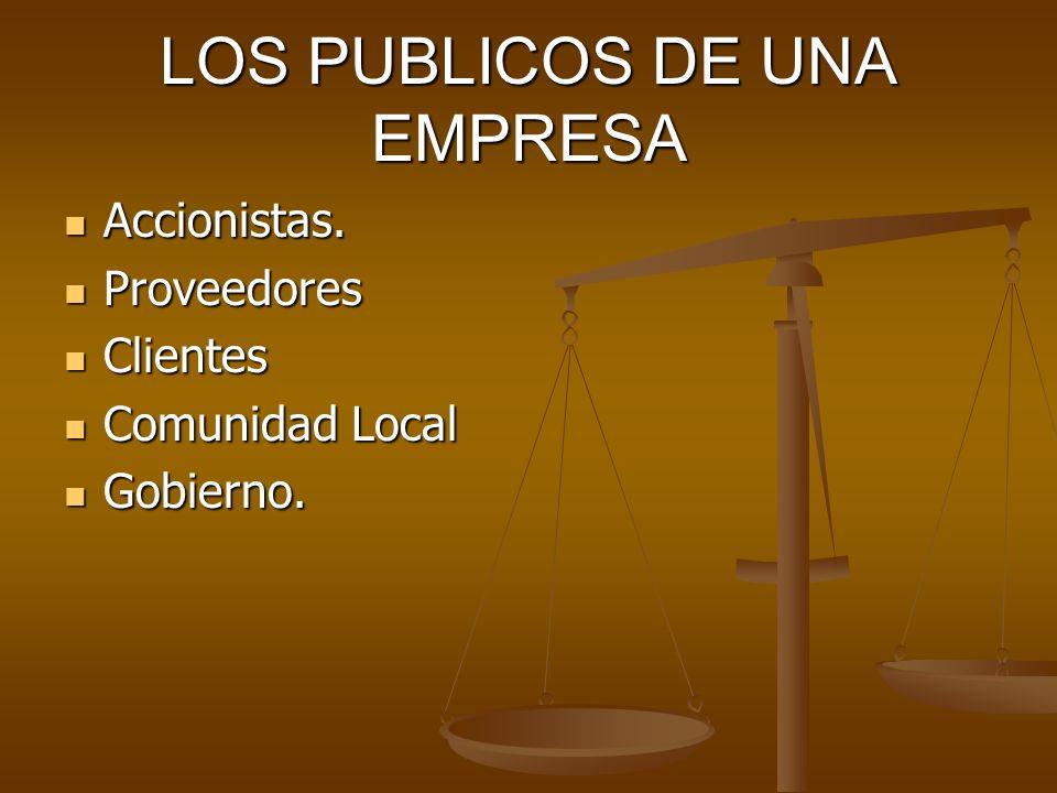 LOS PUBLICOS DE UNA EMPRESA