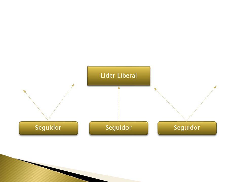 Líder Liberal Seguidor Seguidor Seguidor