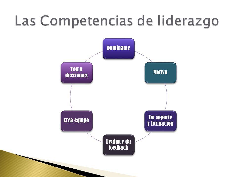Las Competencias de liderazgo