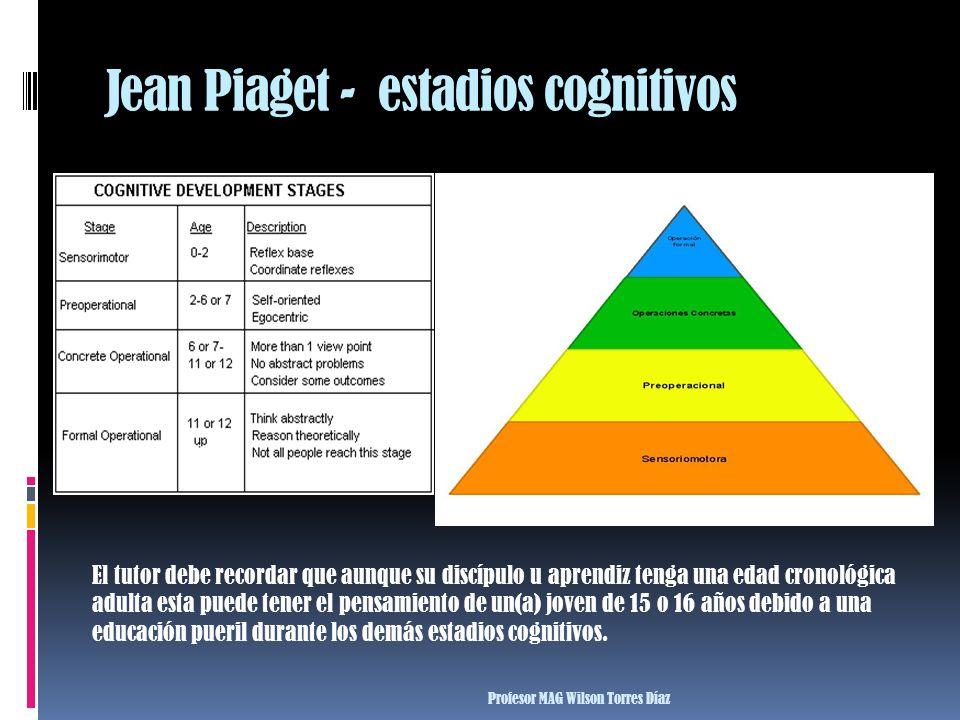 Jean Piaget - estadios cognitivos