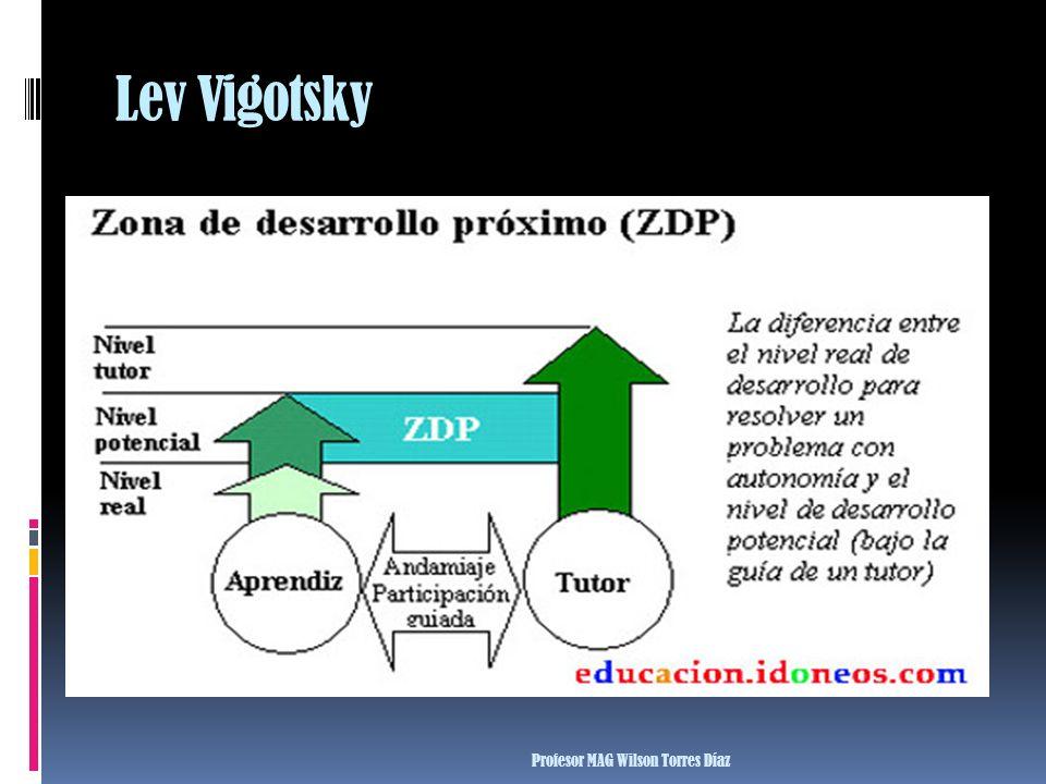 Lev Vigotsky Profesor MAG Wilson Torres Díaz