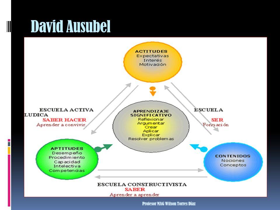 David Ausubel Profesor MAG Wilson Torres Díaz