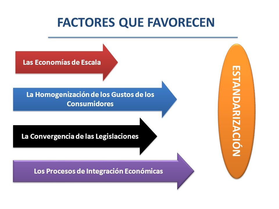 FACTORES QUE FAVORECEN