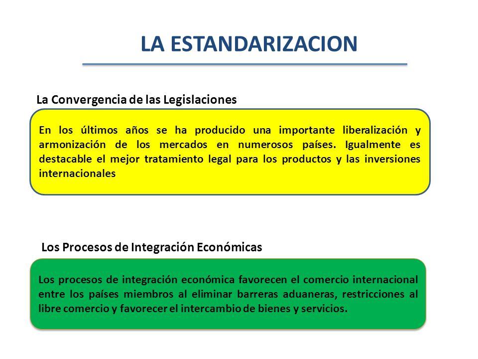 LA ESTANDARIZACION La Convergencia de las Legislaciones