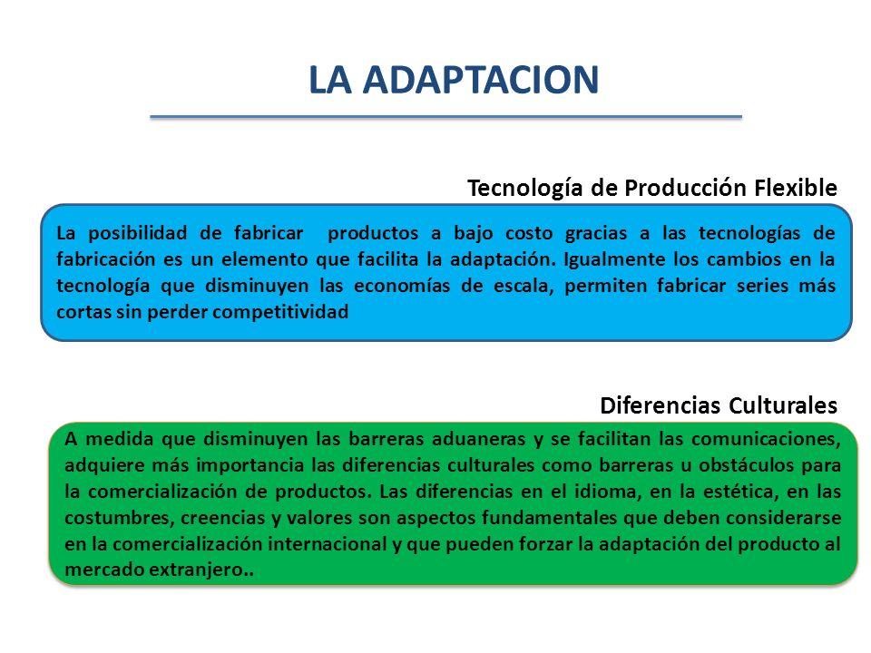 LA ADAPTACION Tecnología de Producción Flexible Diferencias Culturales