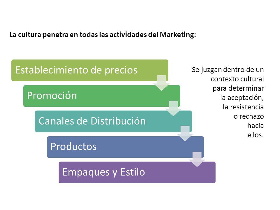 La cultura penetra en todas las actividades del Marketing: