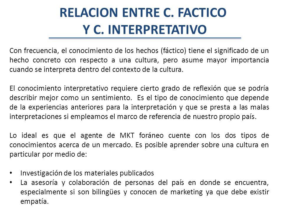 RELACION ENTRE C. FACTICO