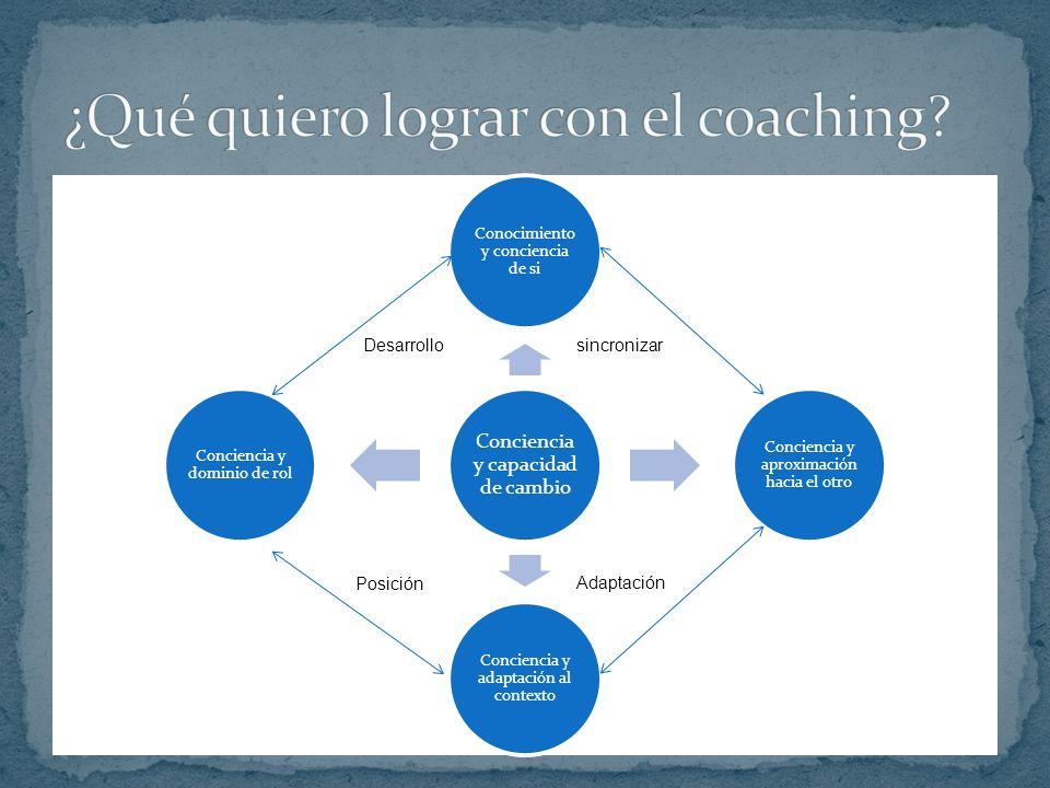 ¿Qué quiero lograr con el coaching