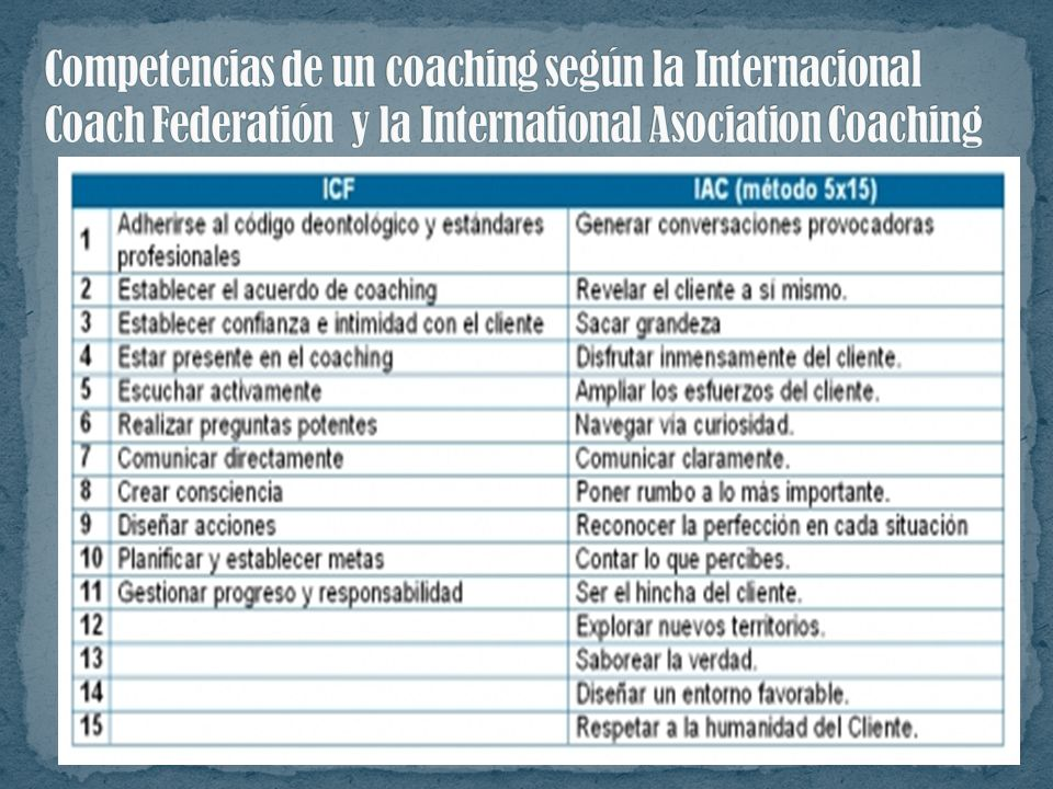 Competencias de un coaching según la Internacional Coach Federatión y la International Asociation Coaching