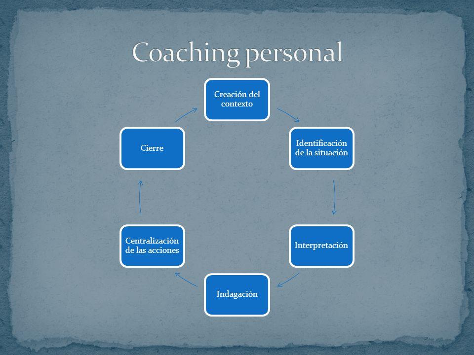 Coaching personal Creación del contexto Identificación de la situación