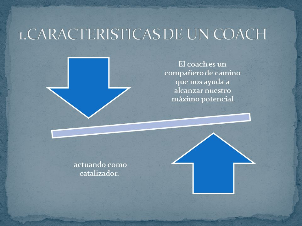1.CARACTERISTICAS DE UN COACH