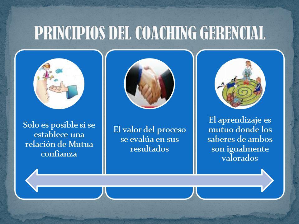 PRINCIPIOS DEL COACHING GERENCIAL