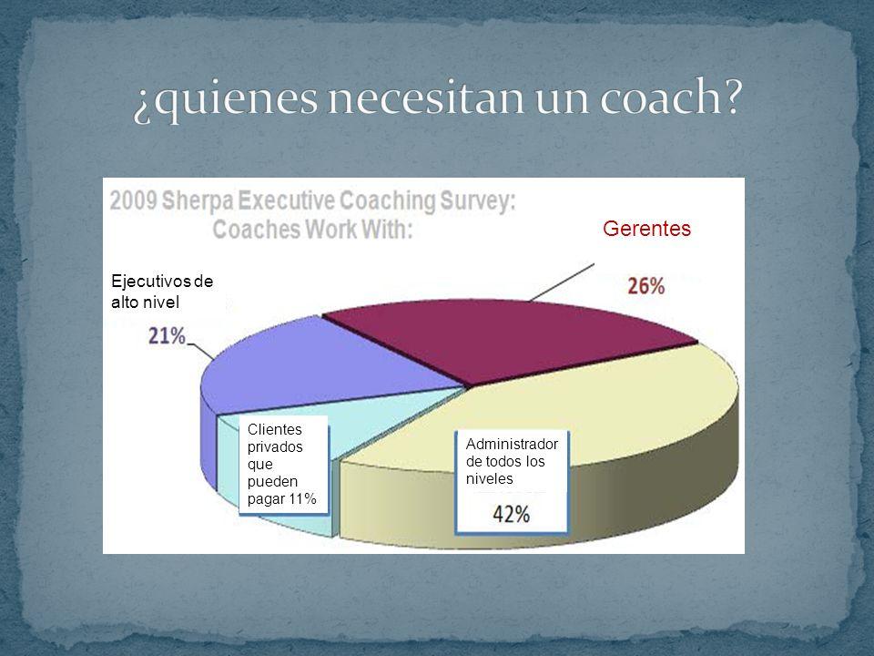 ¿quienes necesitan un coach