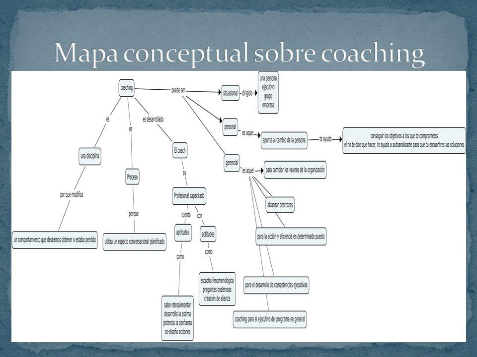 Mapa conceptual sobre coaching