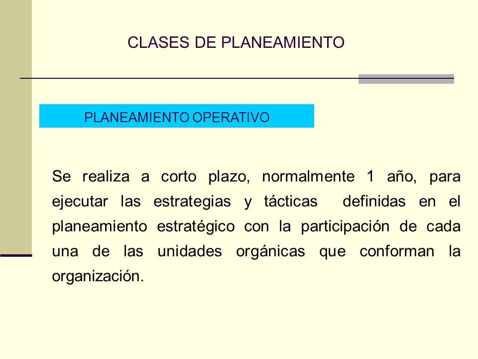 planeamiento de clases