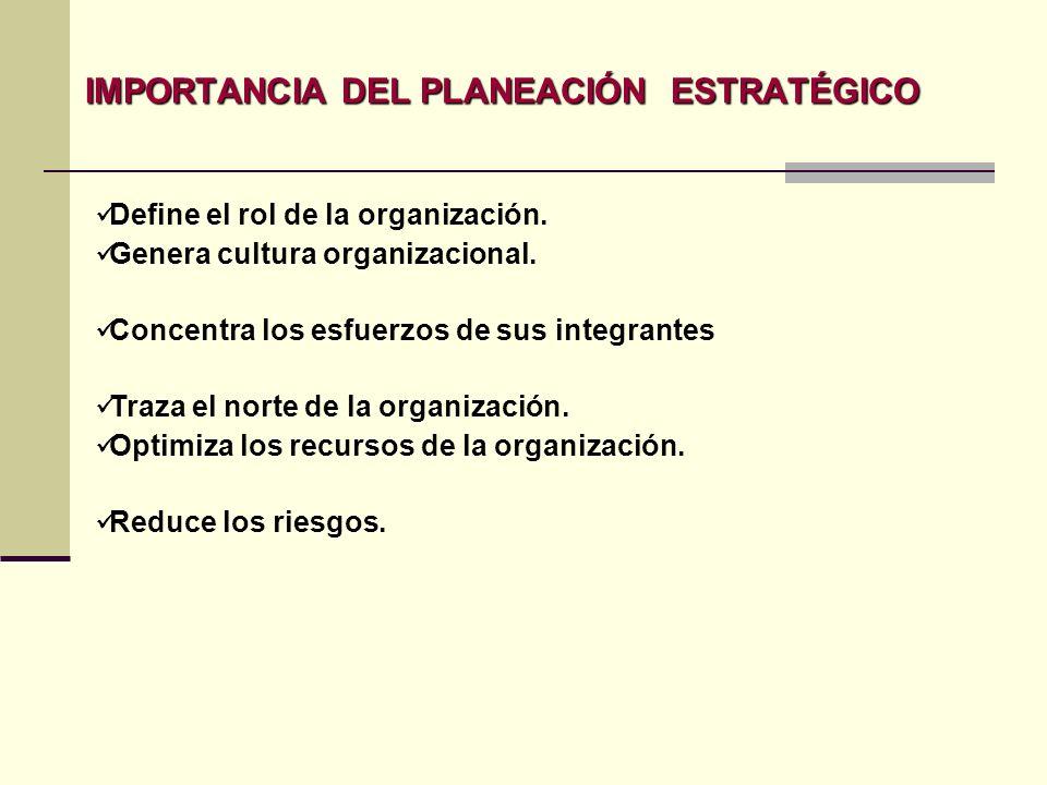 IMPORTANCIA DEL PLANEACIÓN ESTRATÉGICO