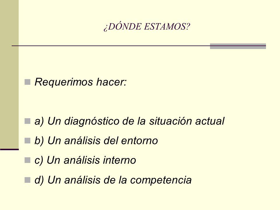 a) Un diagnóstico de la situación actual b) Un análisis del entorno