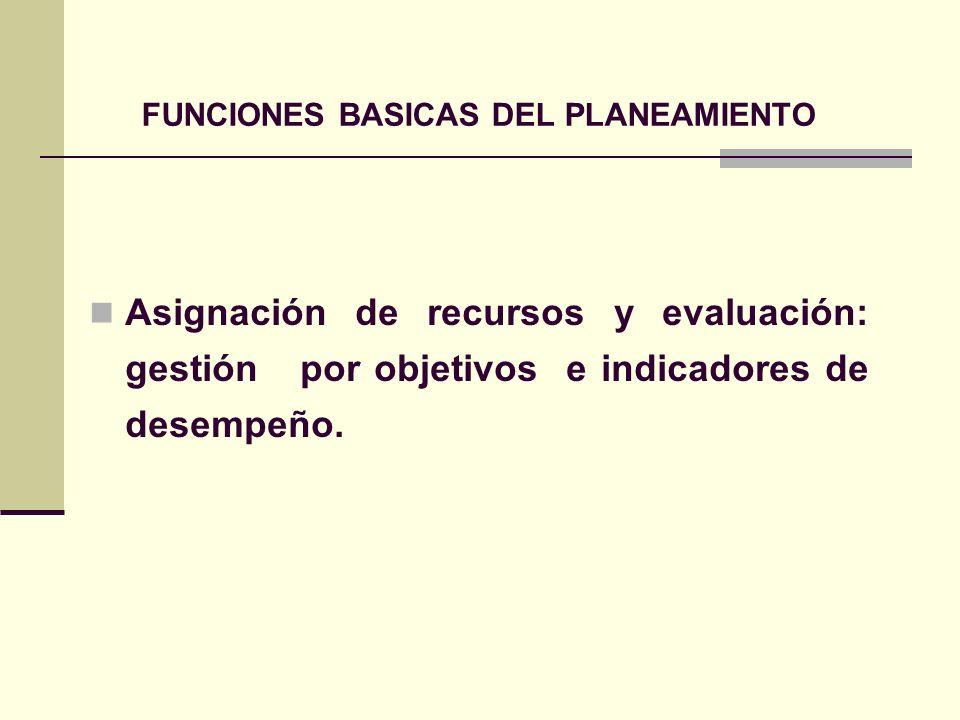 FUNCIONES BASICAS DEL PLANEAMIENTO