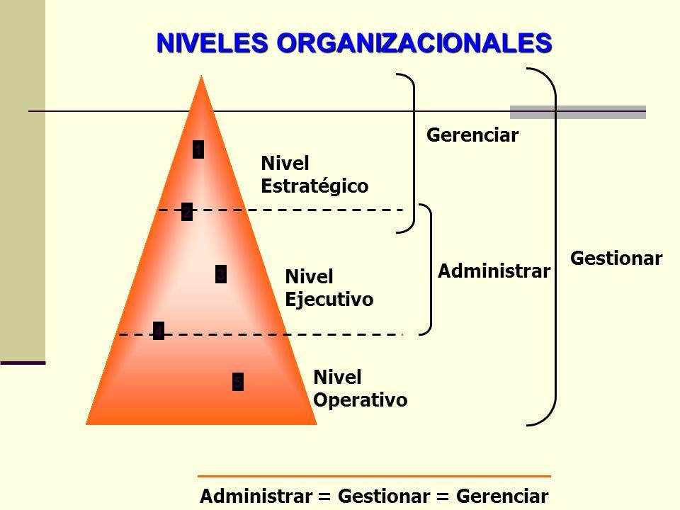 NIVELES ORGANIZACIONALES Administrar = Gestionar = Gerenciar