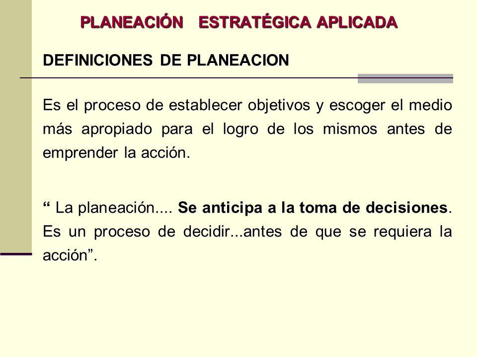 PLANEACIÓN ESTRATÉGICA APLICADA