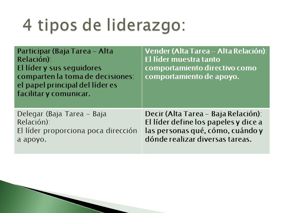 4 tipos de liderazgo: Participar (Baja Tarea - Alta Relación):